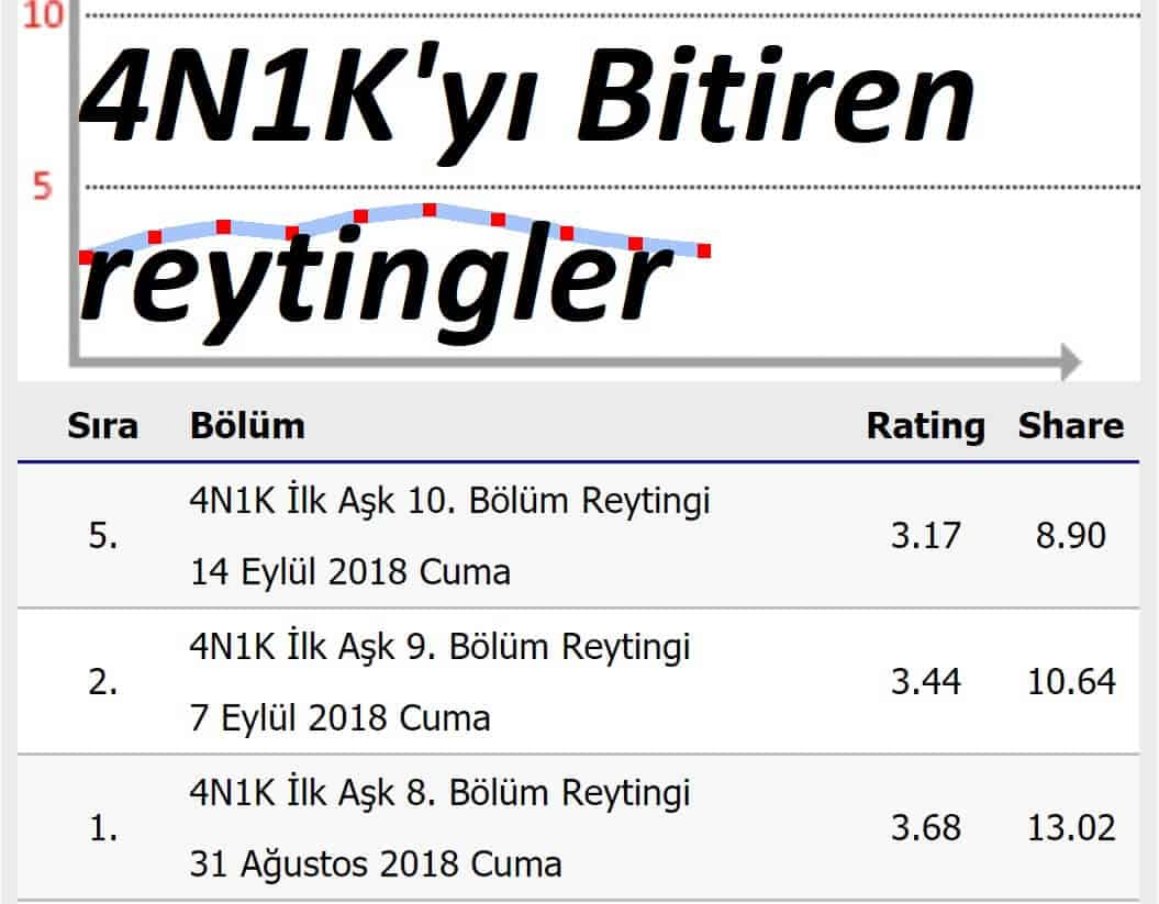 4N1K final 1